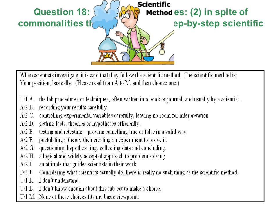 Question 18: Explicitly addresses: (2) in spite of commonalities there is no single step-by-step scientific method
