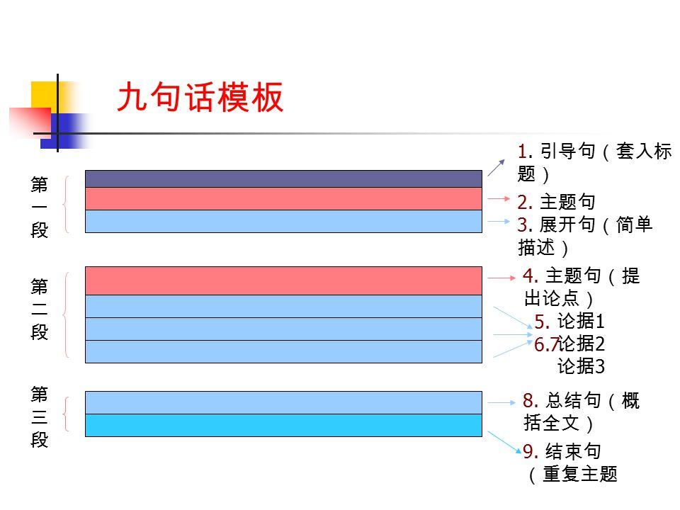 九句话模板 1. 引导句(套入标 题) 2. 主题句 3. 展开句(简单 描述) 4. 主题句(提 出论点) 5.