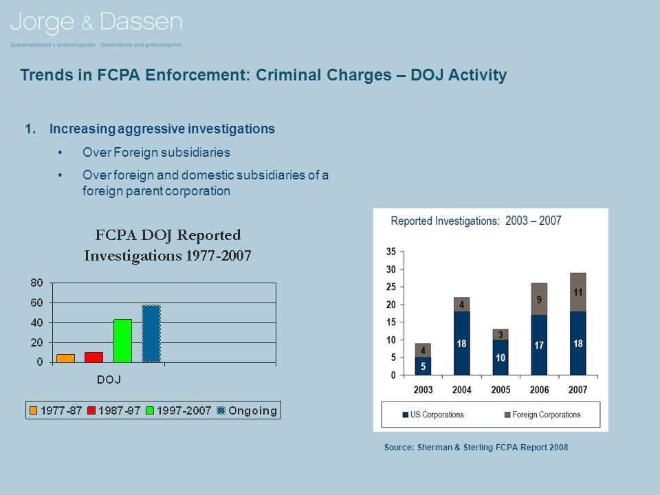 Trends in FCPA Enforcement: Criminal Charges – DOJ Activity Source: Sherman & Sterling FCPA Report 2008 1.Increasing aggressive investigations Over Foreign subsidiaries Over foreign and domestic subsidiaries of a foreign parent corporation
