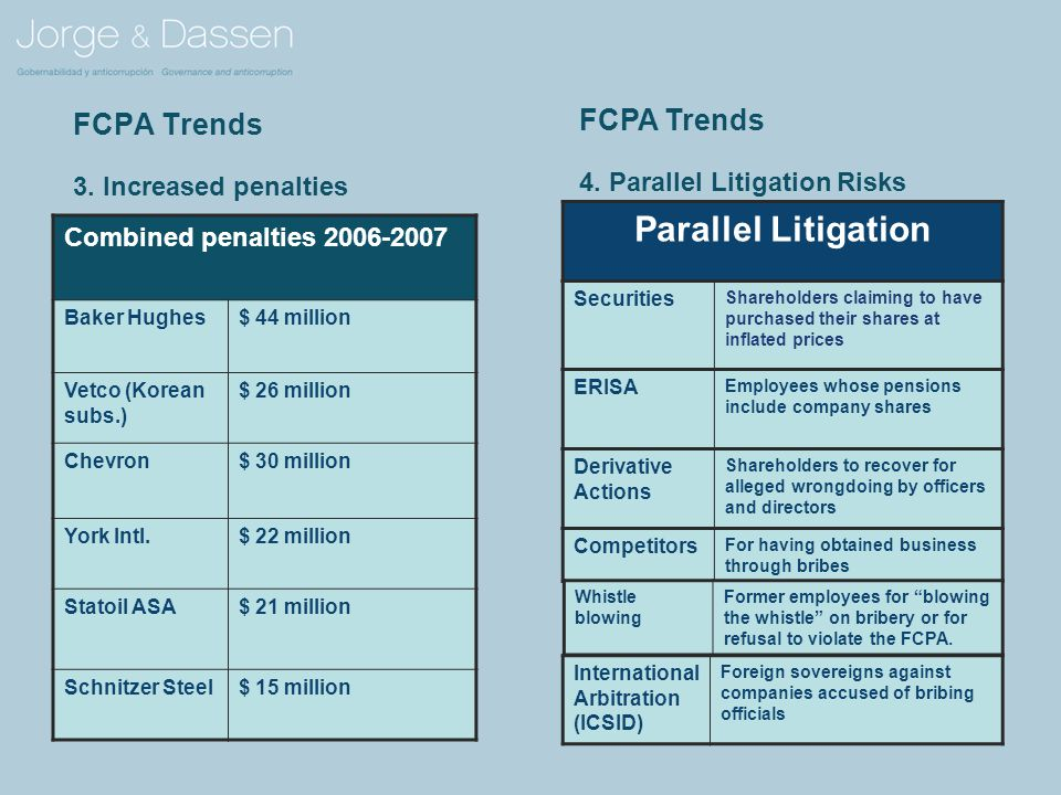 FCPA Trends 3.