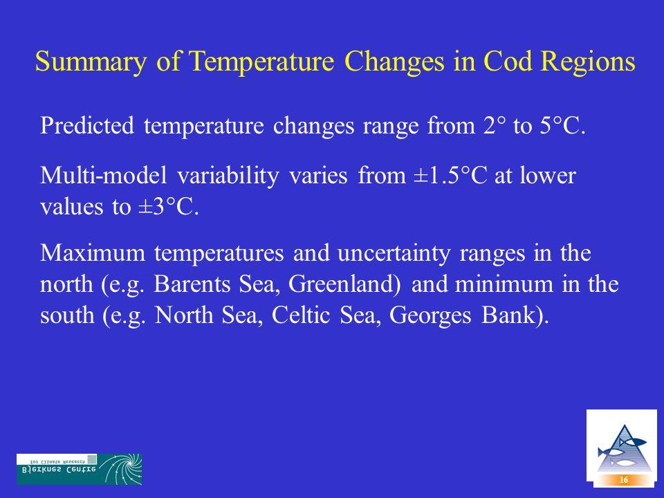 17 Cod Responses to Temperature Scenarios