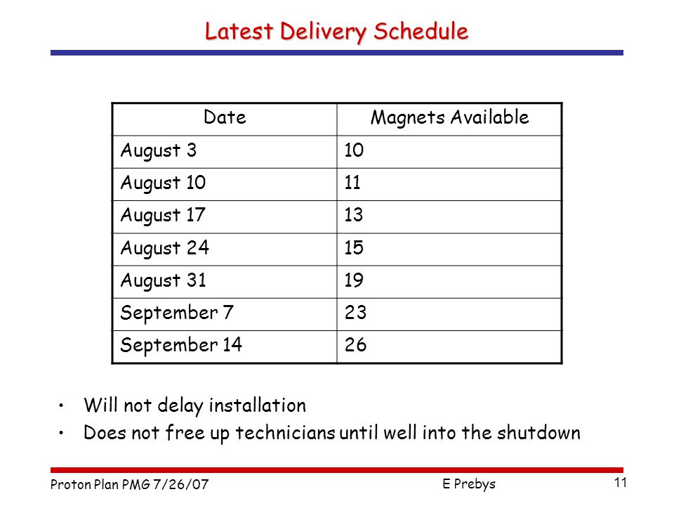 Proton Plan PMG 7/26/07 E Prebys 11 Latest Delivery Schedule Will not delay installation Does not free up technicians until well into the shutdown DateMagnets Available August 310 August 1011 August 1713 August 2415 August 3119 September 723 September 1426