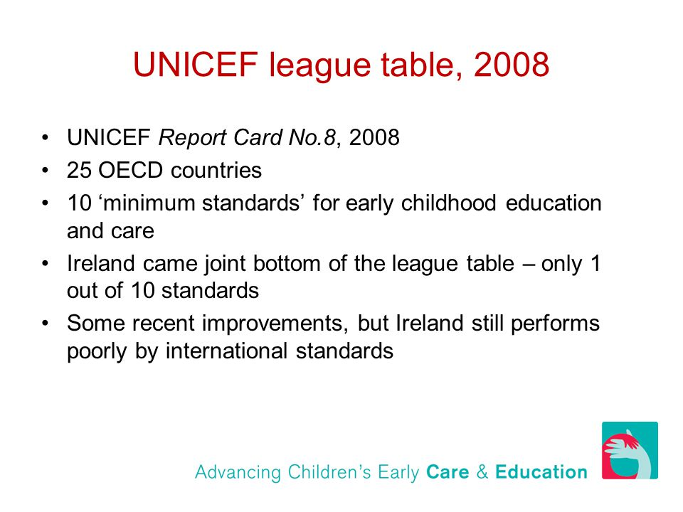 UNICEF league table, 2008 UNICEF Report Card No.8, 2008 25 OECD countries 10 'minimum standards' for early childhood education and care Ireland came joint bottom of the league table – only 1 out of 10 standards Some recent improvements, but Ireland still performs poorly by international standards