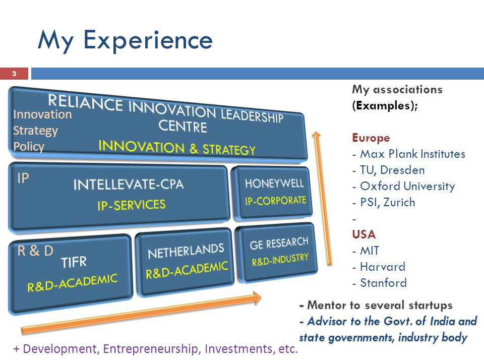 My Experience 3 R & D IP Innovation Strategy Policy My associations (Examples); Europe - Max Plank Institutes - TU, Dresden - Oxford University - PSI,