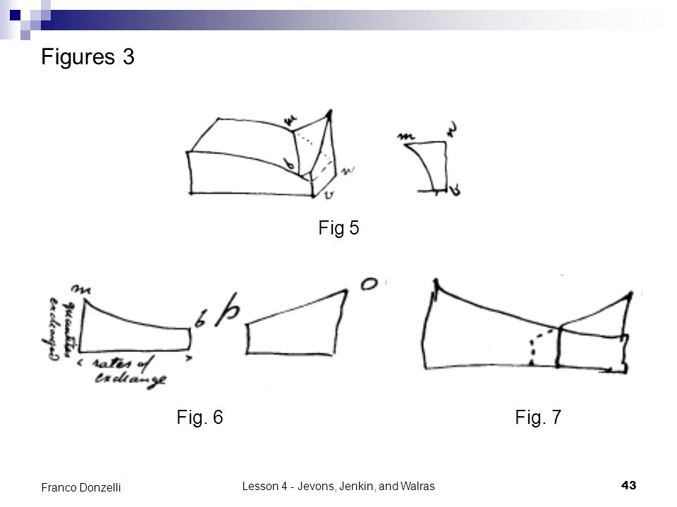 Lesson 4 - Jevons, Jenkin, and Walras43 Franco Donzelli Figures 3 Fig 5 Fig. 6Fig. 7