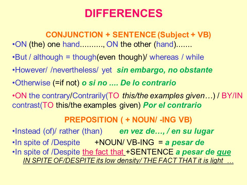 DIFFERENCES CONJUNCTION + SENTENCE (Subject + VB) ON (the) one hand.........., ON the other (hand)....... But / although = though(even though)/ wherea