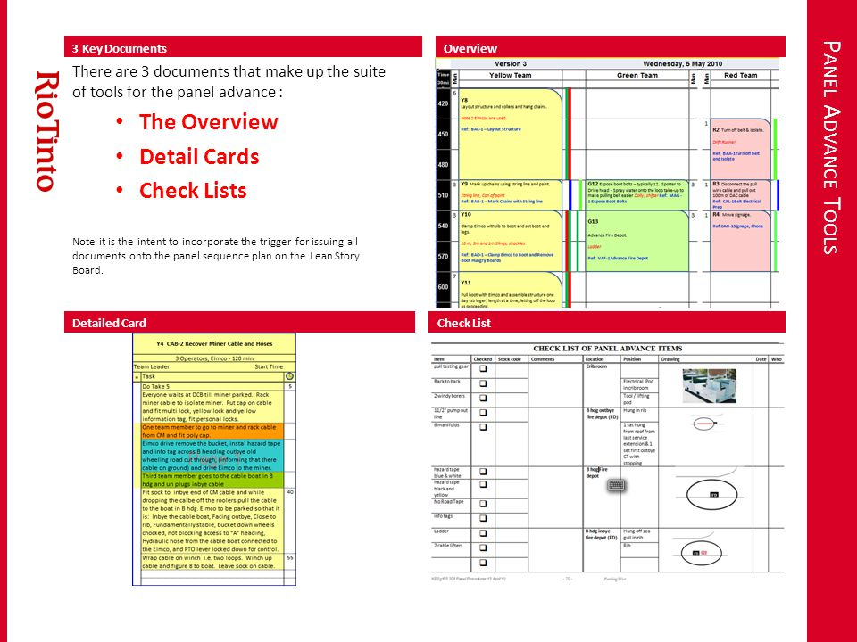 P ANEL A DVANCE T OOLS 3 Key Documents There are 3 documents that make up the suite of tools for the panel advance : The Overview Detail Cards Check Lists Note it is the intent to incorporate the trigger for issuing all documents onto the panel sequence plan on the Lean Story Board.