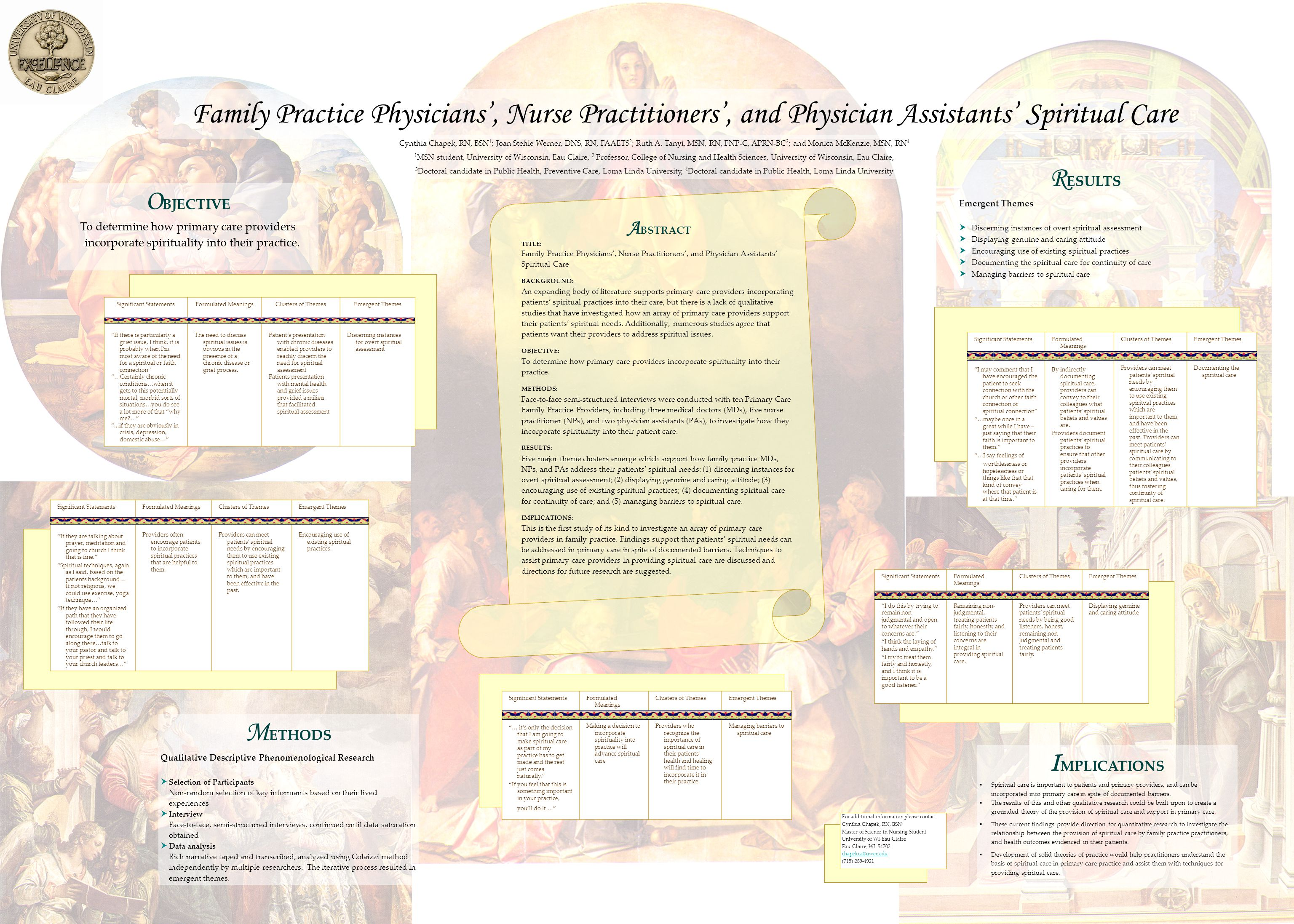 Family Practice Physicians', Nurse Practitioners', and Physician Assistants' Spiritual Care A BSTRACT TITLE: Family Practice Physicians', Nurse Practi