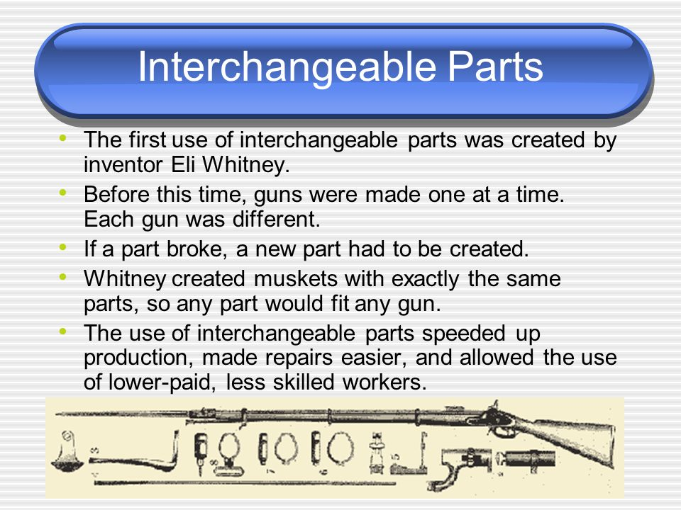 Interchangeable Parts The first use of interchangeable parts was created by inventor Eli Whitney. Before this time, guns were made one at a time. Each