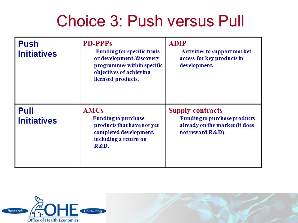 Choice 3: Push versus Pull Push Initiatives PD-PPPs Funding for specific trials or development /discovery programmes within specific objectives of achieving licensed products.