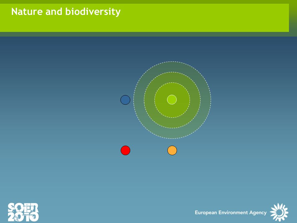 Nature and biodiversity