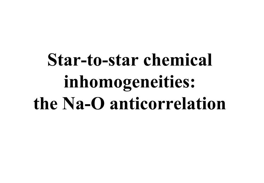 Star-to-star chemical inhomogeneities: the Na-O anticorrelation