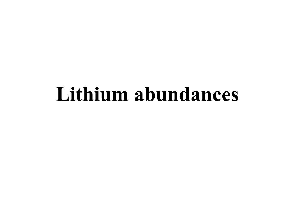 Lithium abundances