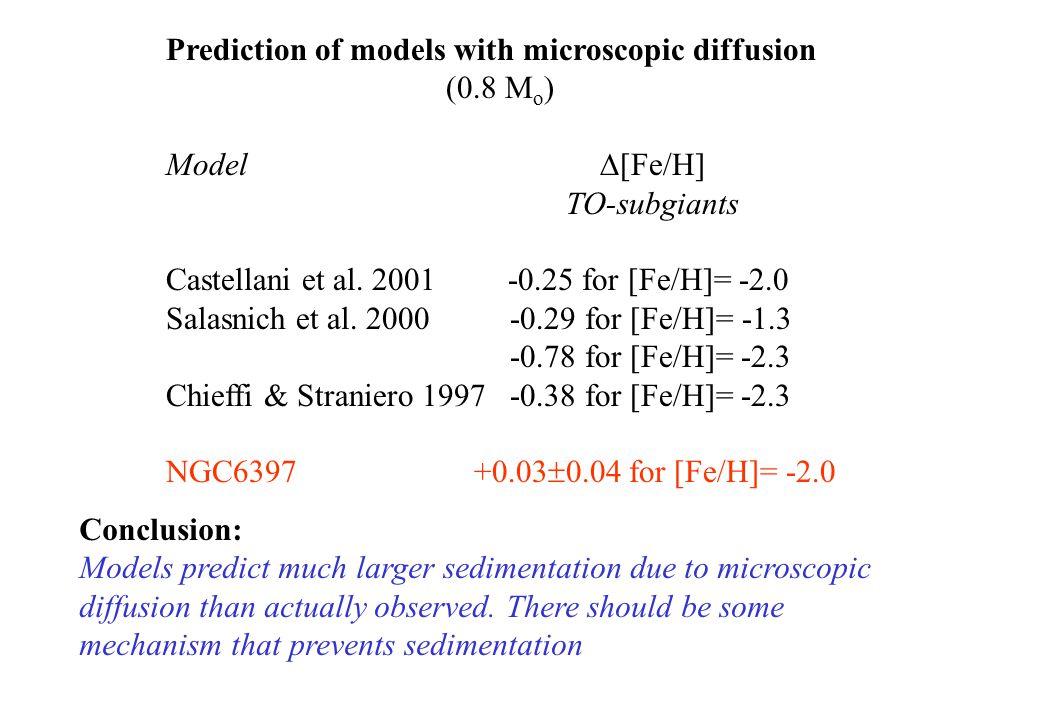 Prediction of models with microscopic diffusion (0.8 M o ) Model  [Fe/H] TO-subgiants Castellani et al.