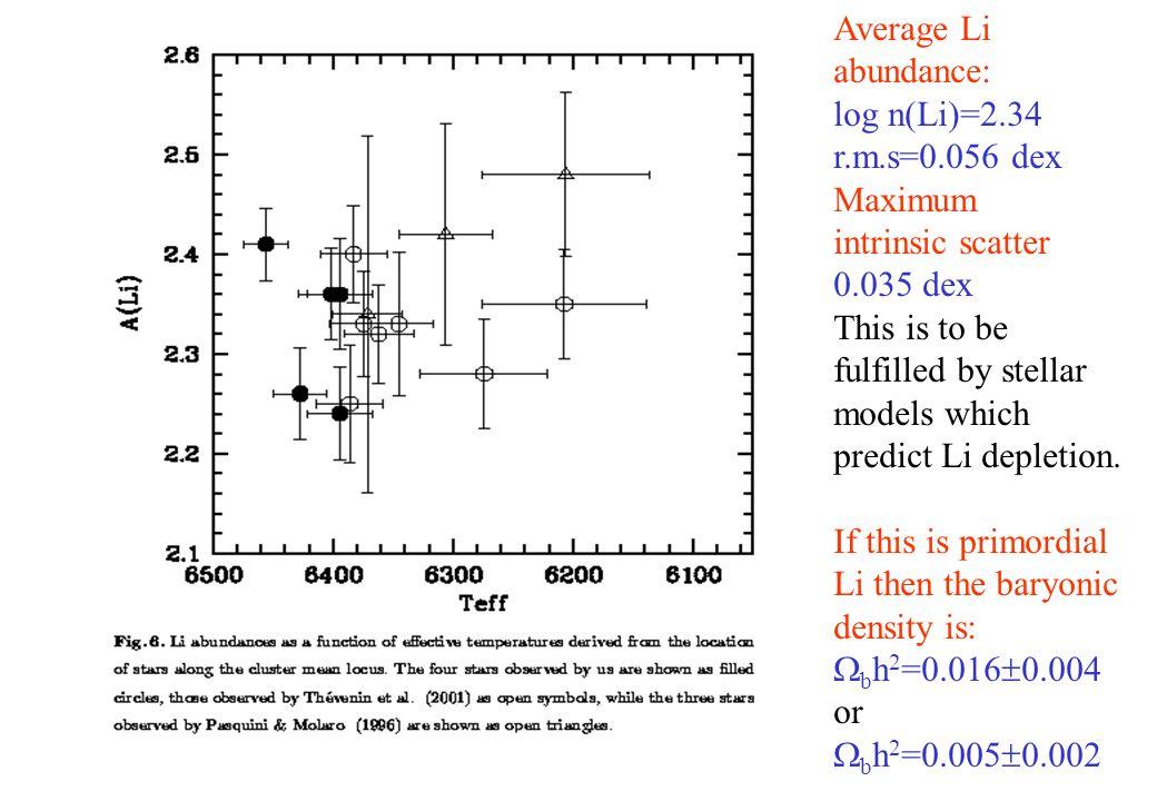 Average Li abundance: log n(Li)=2.34 r.m.s=0.056 dex Maximum intrinsic scatter 0.035 dex This is to be fulfilled by stellar models which predict Li depletion.