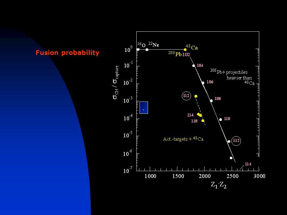 . Fusion probability