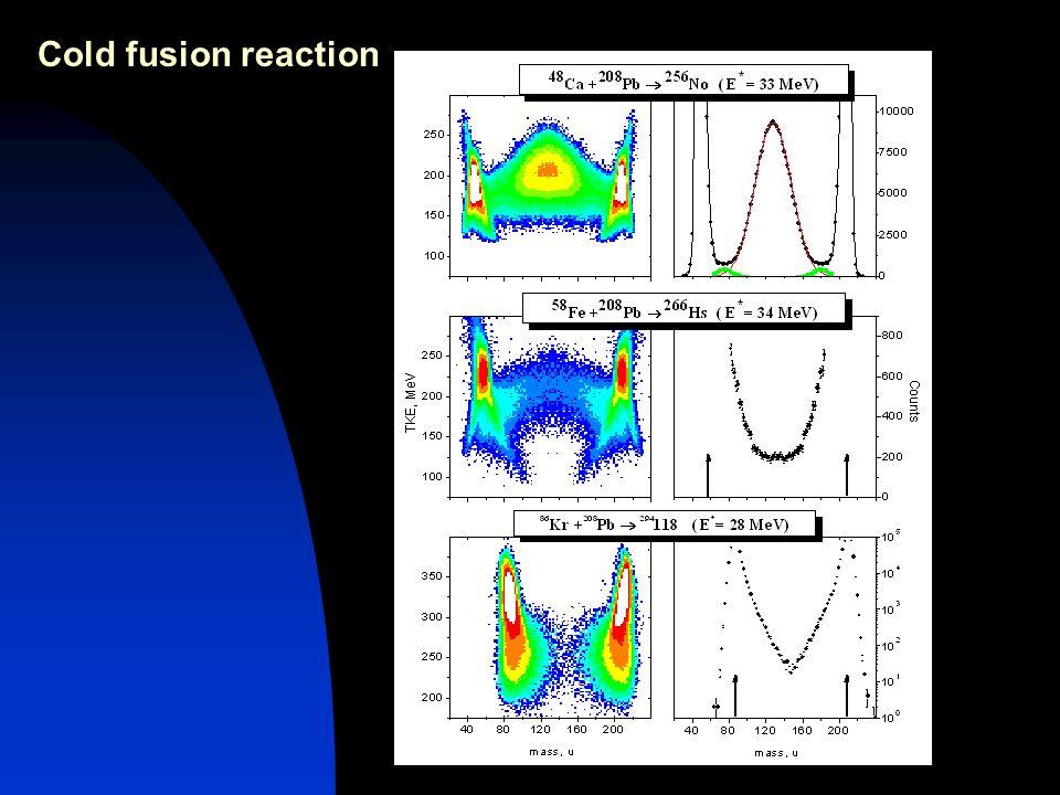 Cold fusion reaction