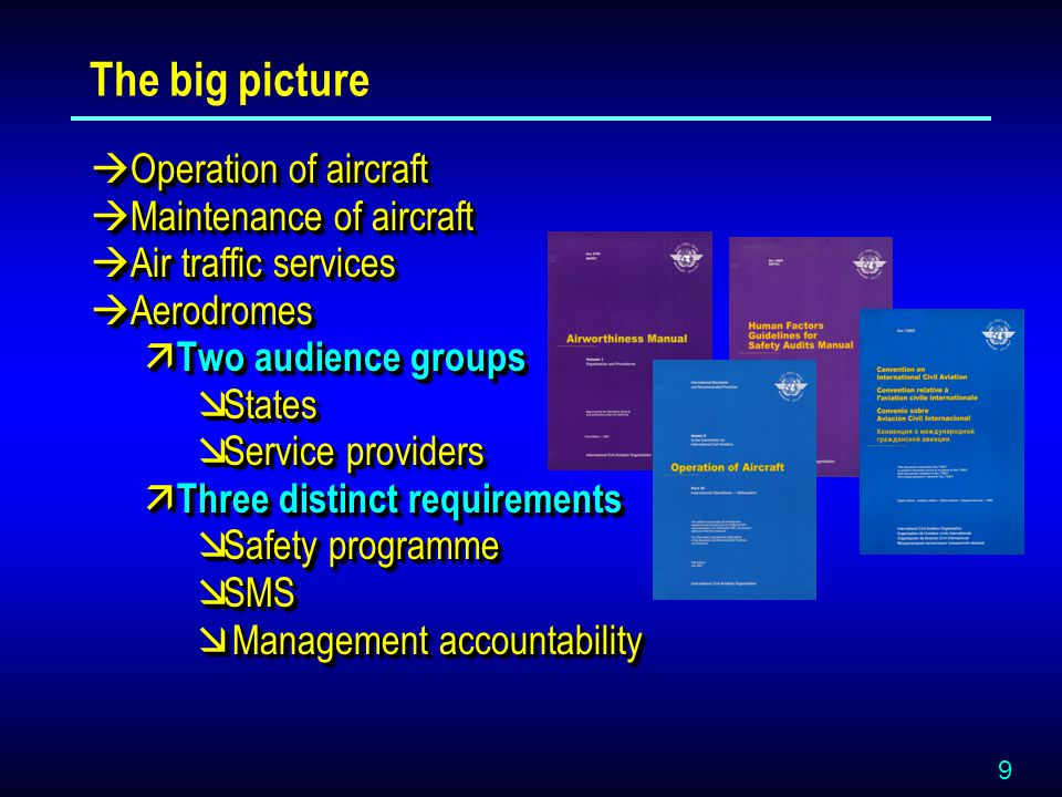 9 The big picture  Operation of aircraft  Maintenance of aircraft  Air traffic services  Aerodromes  Two audience groups  States  Service providers  Three distinct requirements  Safety programme  SMS  Management accountability  Operation of aircraft  Maintenance of aircraft  Air traffic services  Aerodromes  Two audience groups  States  Service providers  Three distinct requirements  Safety programme  SMS  Management accountability