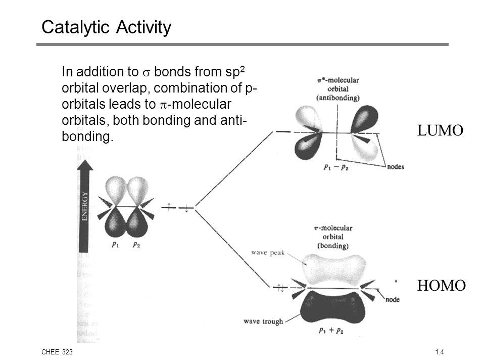 CHEE 3231.4 Catalytic Activity In addition to  bonds from sp 2 orbital overlap, combination of p- orbitals leads to  -molecular orbitals, both bondi