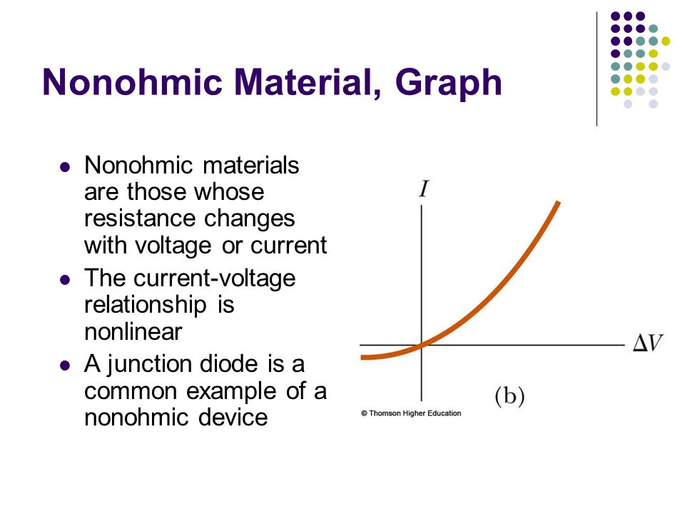 Nonohmic Material, Graph Nonohmic materials are those whose resistance changes with voltage or current The current-voltage relationship is nonlinear A junction diode is a common example of a nonohmic device