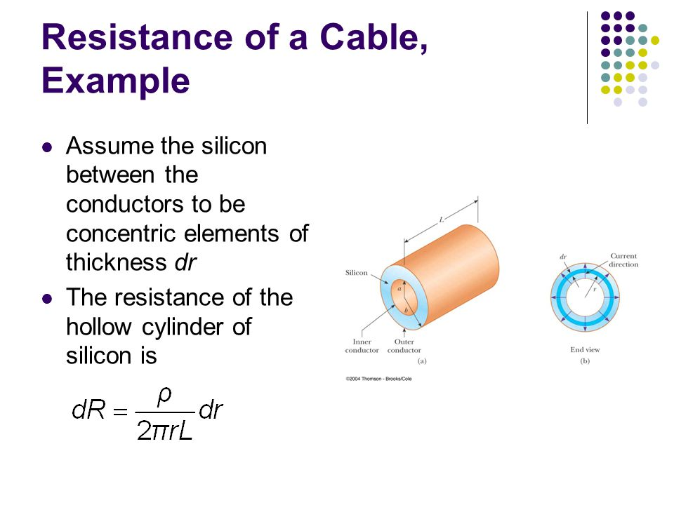 Resistance of a Cable, Example Assume the silicon between the conductors to be concentric elements of thickness dr The resistance of the hollow cylinder of silicon is