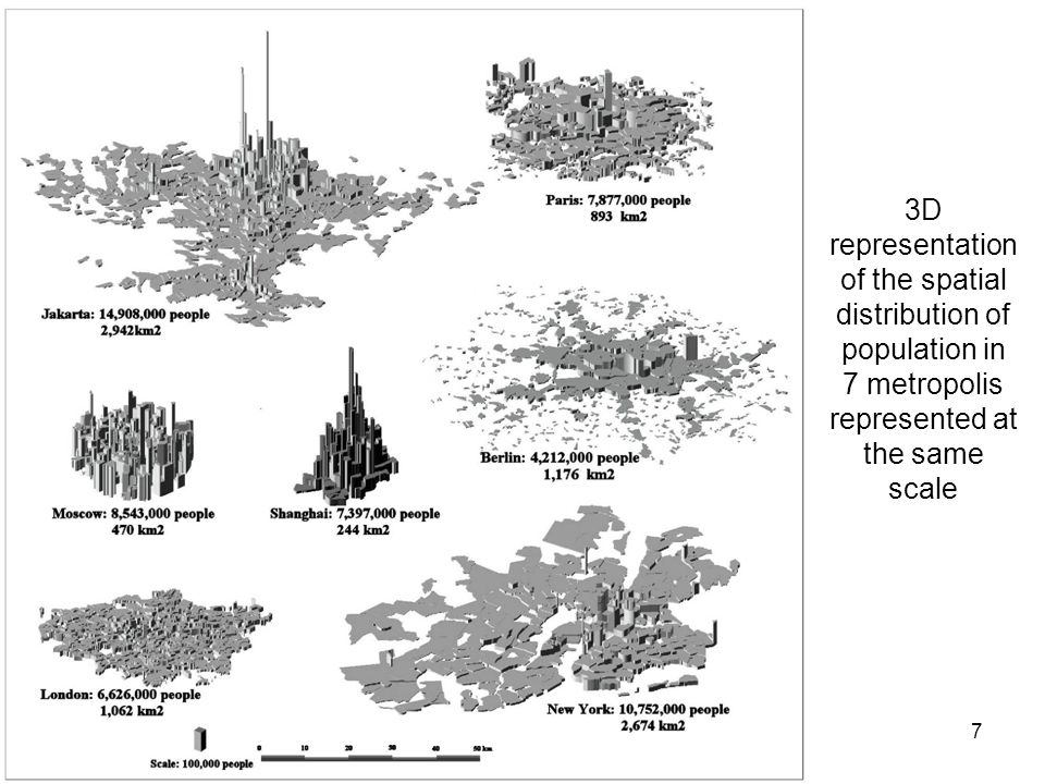 7 3D representation of the spatial distribution of population in 7 metropolis represented at the same scale