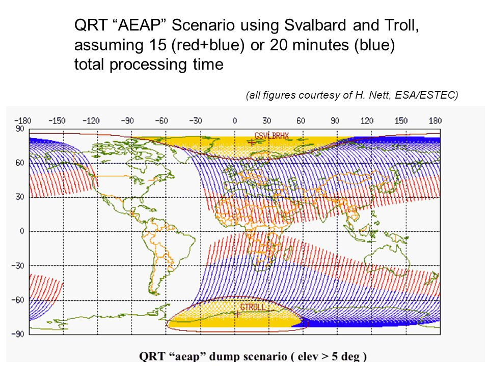 "COPC Meeting at NCEP, 20-21 October 2009 QRT ""AEAP"" Scenario using Svalbard and Troll, assuming 15 (red+blue) or 20 minutes (blue) total processing ti"