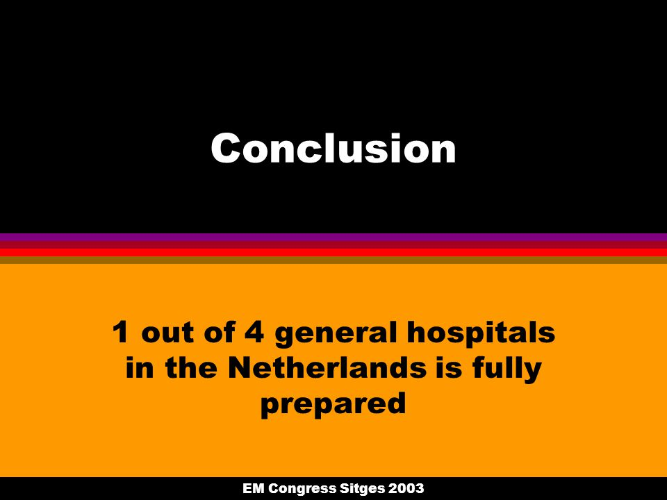 EM Congress Sitges 2003 Conclusion 1 out of 4 general hospitals in the Netherlands is fully prepared