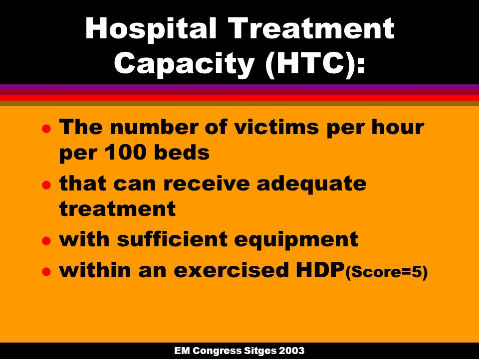 EM Congress Sitges 2003 Hospital Treatment Capacity (HTC): l The number of victims per hour per 100 beds l that can receive adequate treatment l with