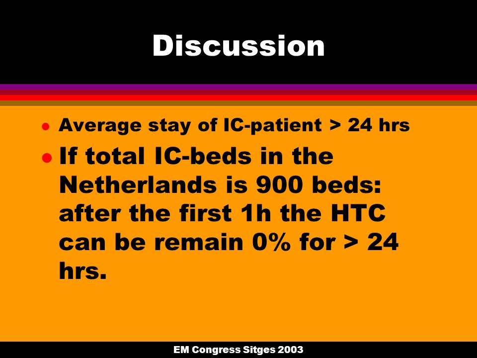 EM Congress Sitges 2003 Discussion l Average stay of IC-patient > 24 hrs l If total IC-beds in the Netherlands is 900 beds: after the first 1h the HTC can be remain 0% for > 24 hrs.