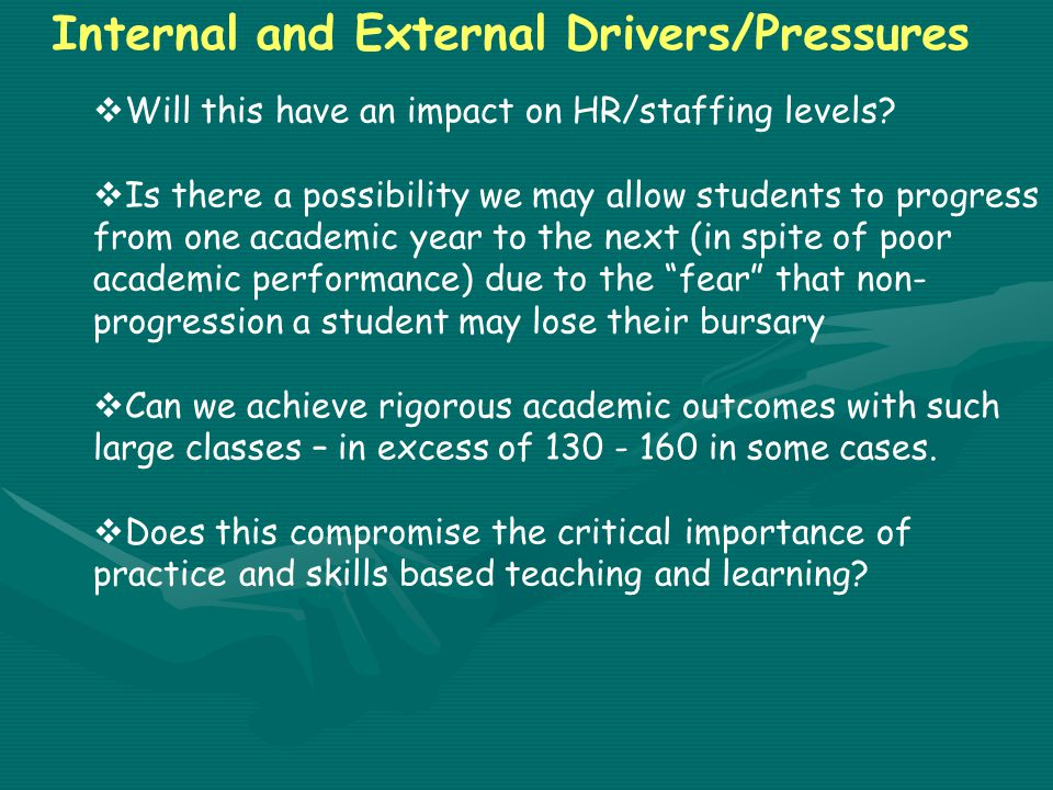 Internal and External Drivers/Pressures  Will this have an impact on HR/staffing levels.