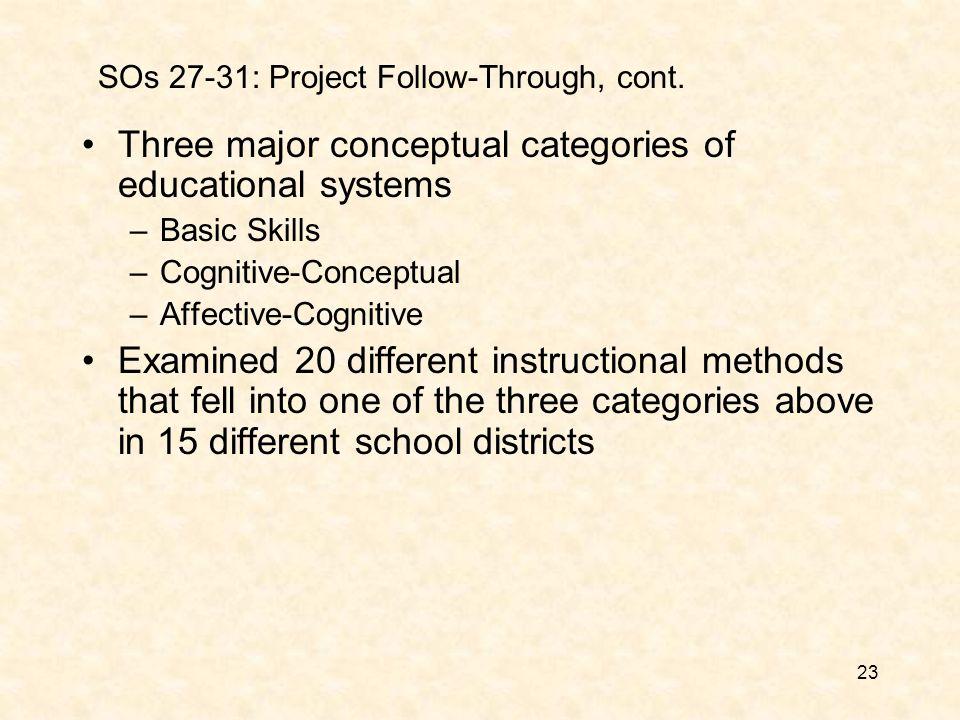 23 SOs 27-31: Project Follow-Through, cont.