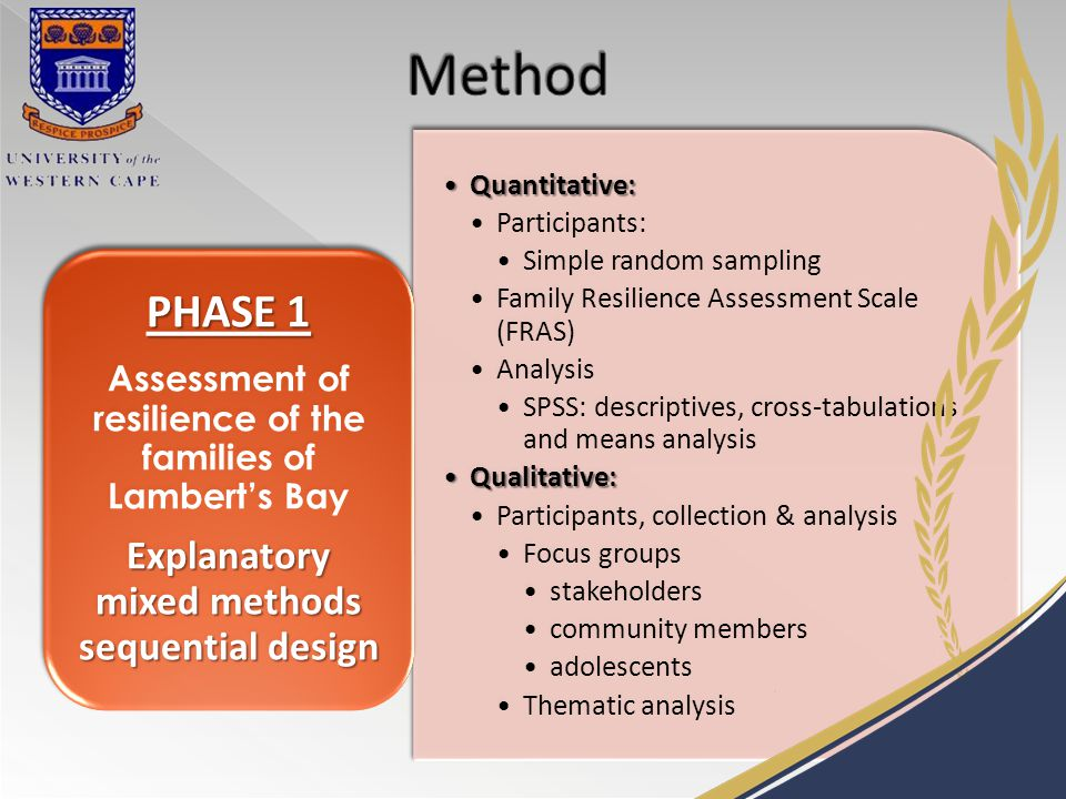 Quantitative:Quantitative: Participants: Simple random sampling Family Resilience Assessment Scale (FRAS) Analysis SPSS: descriptives, cross-tabulations and means analysis Qualitative:Qualitative: Participants, collection & analysis Focus groups stakeholders community members adolescents Thematic analysis PHASE 1 Assessment of resilience of the families of Lambert's Bay Explanatory mixed methods sequential design