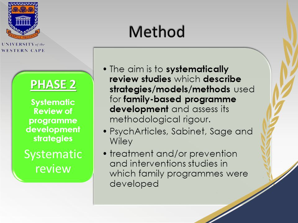 The aim is to systematically review studies which describe strategies/models/methods used for family-based programme development and assess its methodological rigour.