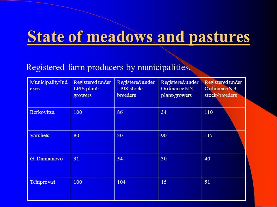 State of meadows and pastures Registered farm producers by municipalities.