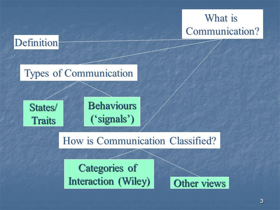 23 Communication What is communication.What is communication.