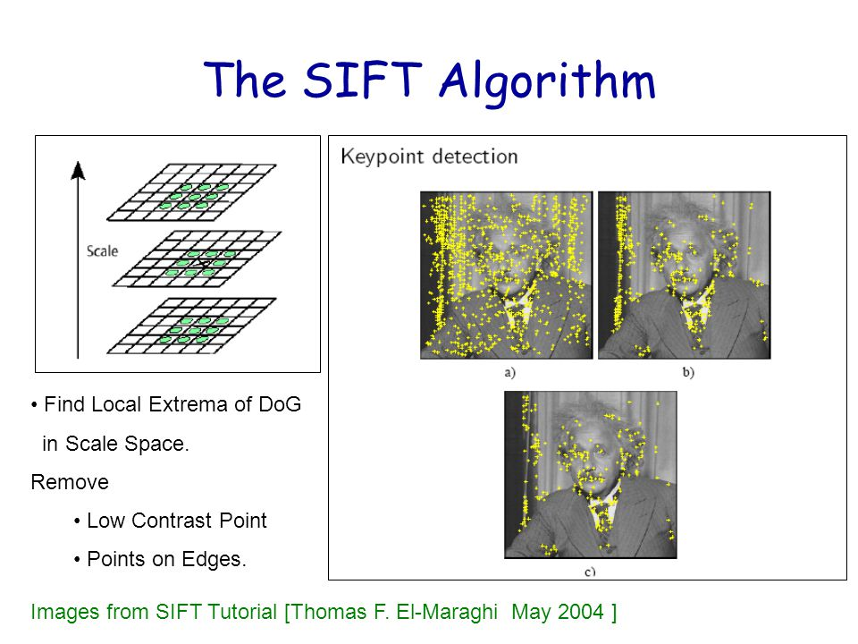 The SIFT Algorithm Find Local Extrema of DoG in Scale Space. Remove Low Contrast Point Points on Edges. Images from SIFT Tutorial [Thomas F. El-Maragh