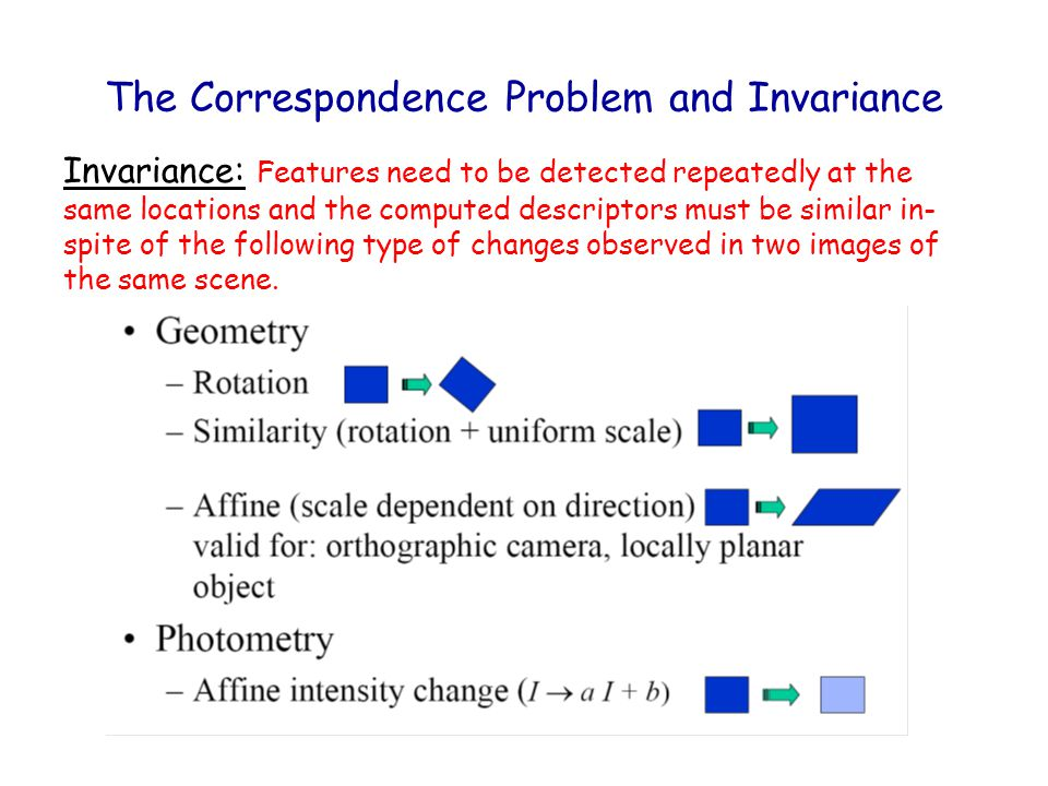 The Correspondence Problem and Invariance Invariance: Features need to be detected repeatedly at the same locations and the computed descriptors must