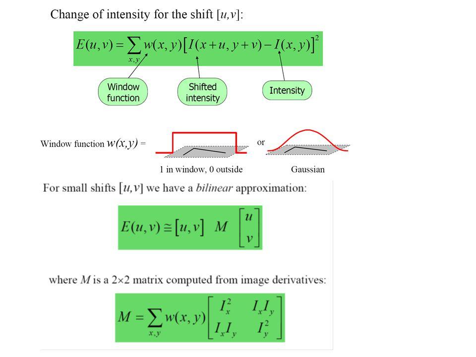 A symmetric matrix represents an ellipse Matrix is symmetric semi-definite