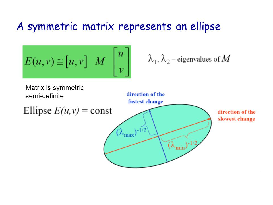 A symmetric matrix represents an ellipse Matrix is symmetric semi-definite