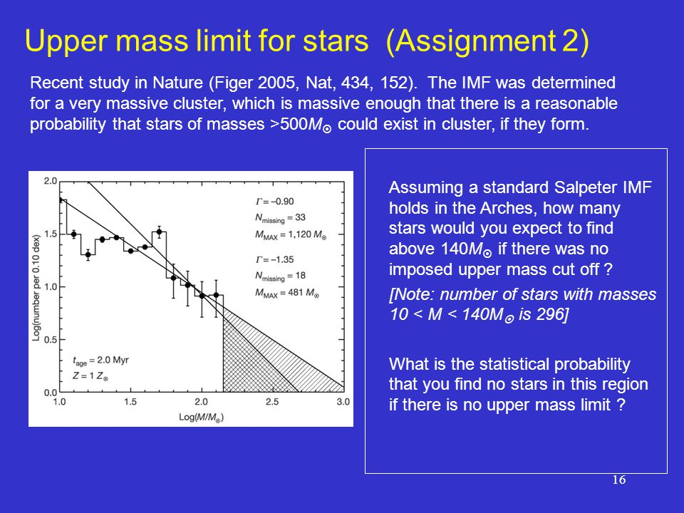 16 Upper mass limit for stars (Assignment 2) Recent study in Nature (Figer 2005, Nat, 434, 152). The IMF was determined for a very massive cluster, wh