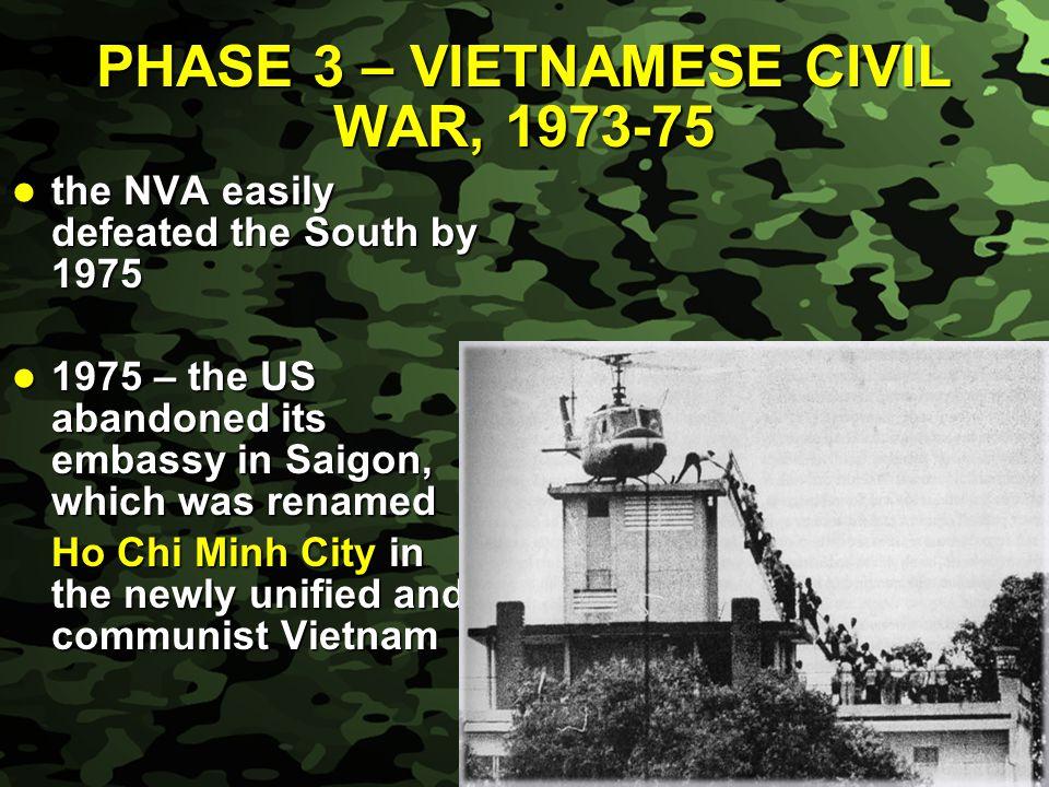Slide 40 PHASE 3 – VIETNAMESE CIVIL WAR, 1973-75 the NVA easily defeated the South by 1975 the NVA easily defeated the South by 1975 1975 – the US aba