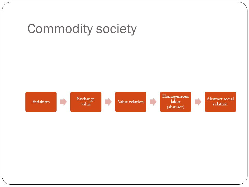Commodity society Fetishism Exchange value Value relation Homogeneous labor (abstract) Abstract social relation
