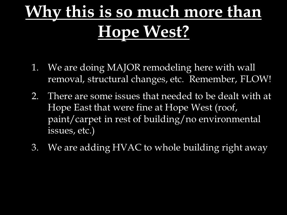 Why this is so much more than Hope West.