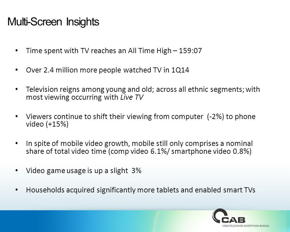Multi-Screen Insights Time spent with TV reaches an All Time High – 159:07 Over 2.4 million more people watched TV in 1Q14 Television reigns among young and old; across all ethnic segments; with most viewing occurring with Live TV Viewers continue to shift their viewing from computer (-2%) to phone video (+15%) In spite of mobile video growth, mobile still only comprises a nominal share of total video time (comp video 6.1%/ smartphone video 0.8%) Video game usage is up a slight 3% Households acquired significantly more tablets and enabled smart TVs