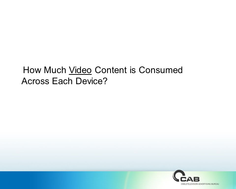How Much Video Content is Consumed Across Each Device?