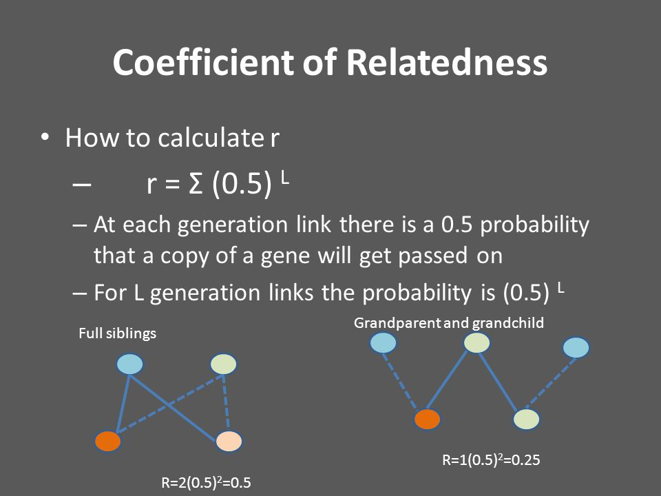 How to calculate r – r = Σ (0.5) L – At each generation link there is a 0.5 probability that a copy of a gene will get passed on – For L generation links the probability is (0.5) L Full siblings R=2(0.5) 2 =0.5 Grandparent and grandchild R=1(0.5) 2 =0.25 Coefficient of Relatedness