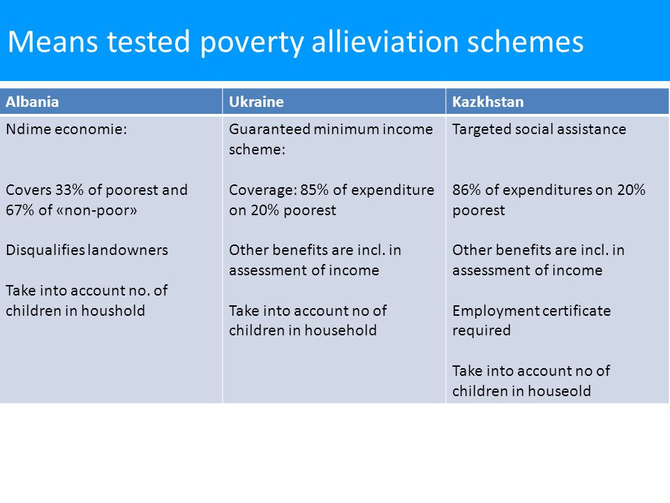 AlbaniaUkraineKazkhstan Ndime economie: Covers 33% of poorest and 67% of «non-poor» Disqualifies landowners Take into account no.