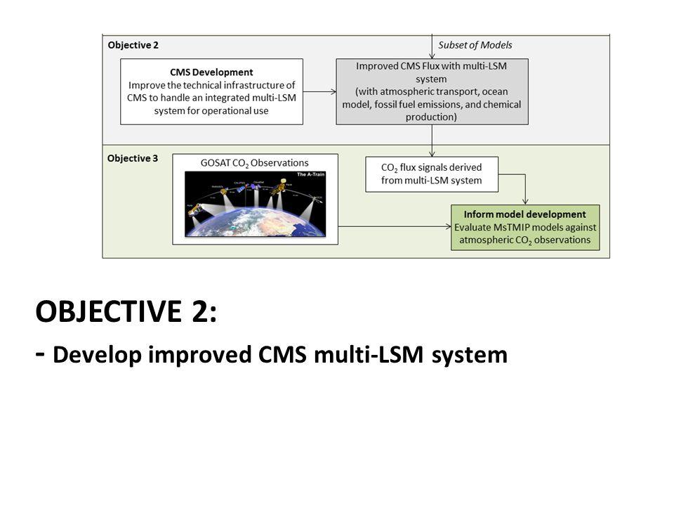 OBJECTIVE 2: - Develop improved CMS multi-LSM system