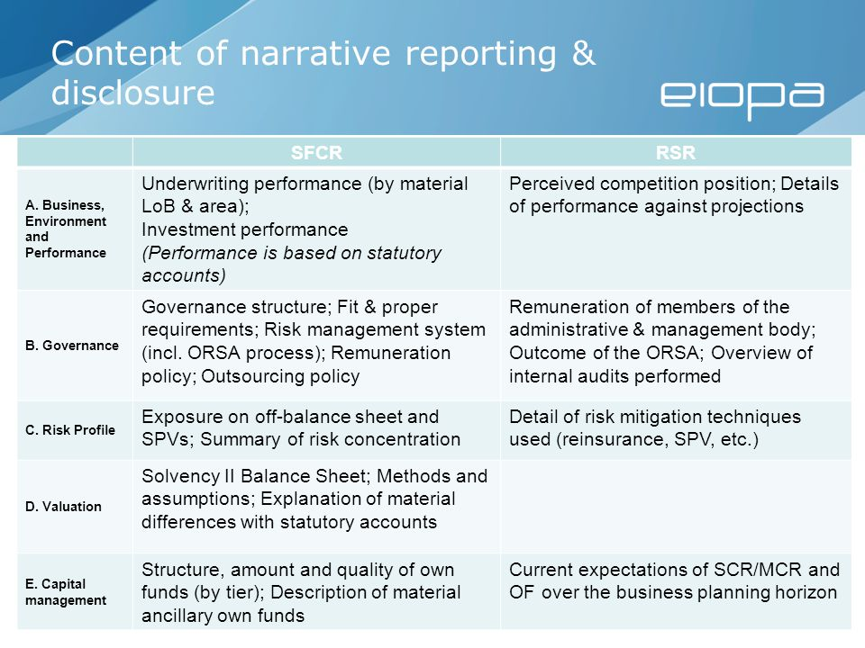 10 Content of narrative reporting & disclosure SFCRRSR A. Business, Environment and Performance Underwriting performance (by material LoB & area); Inv